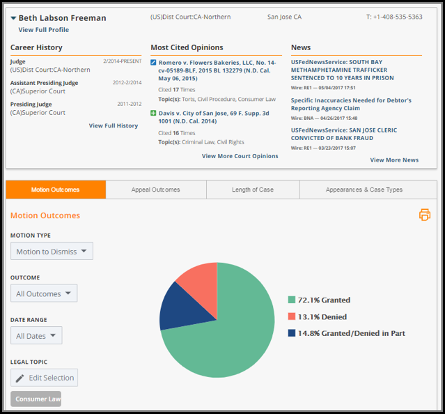 bloomberg litigation analytics
